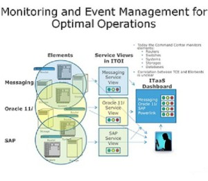 monitoring-management-data-centers-rcb-solutions-002